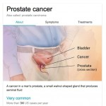 Prostate Cancer Search